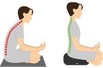 Posición-de-meditación